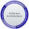 Software Architecture Schulungen